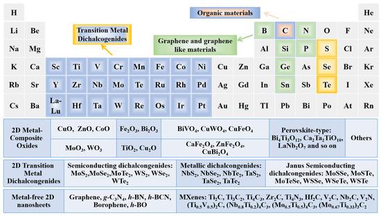 Catalysts 10 01111 g003 550