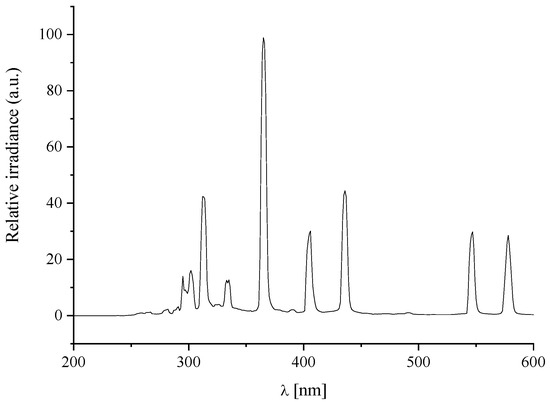Catalysts 11 00050 g009 550