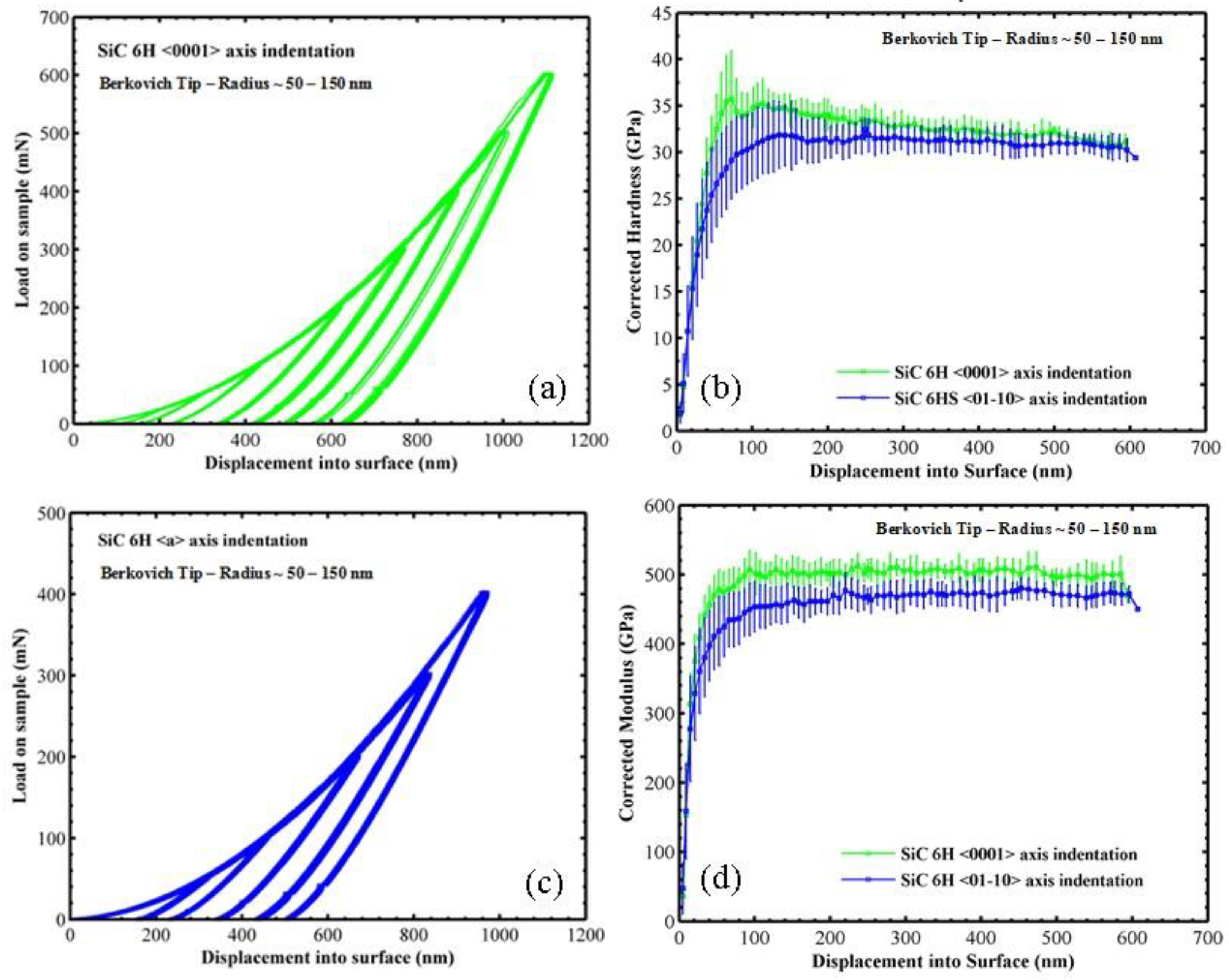 Ceramics | Free Full-Text | Fracture Toughness Evaluation and