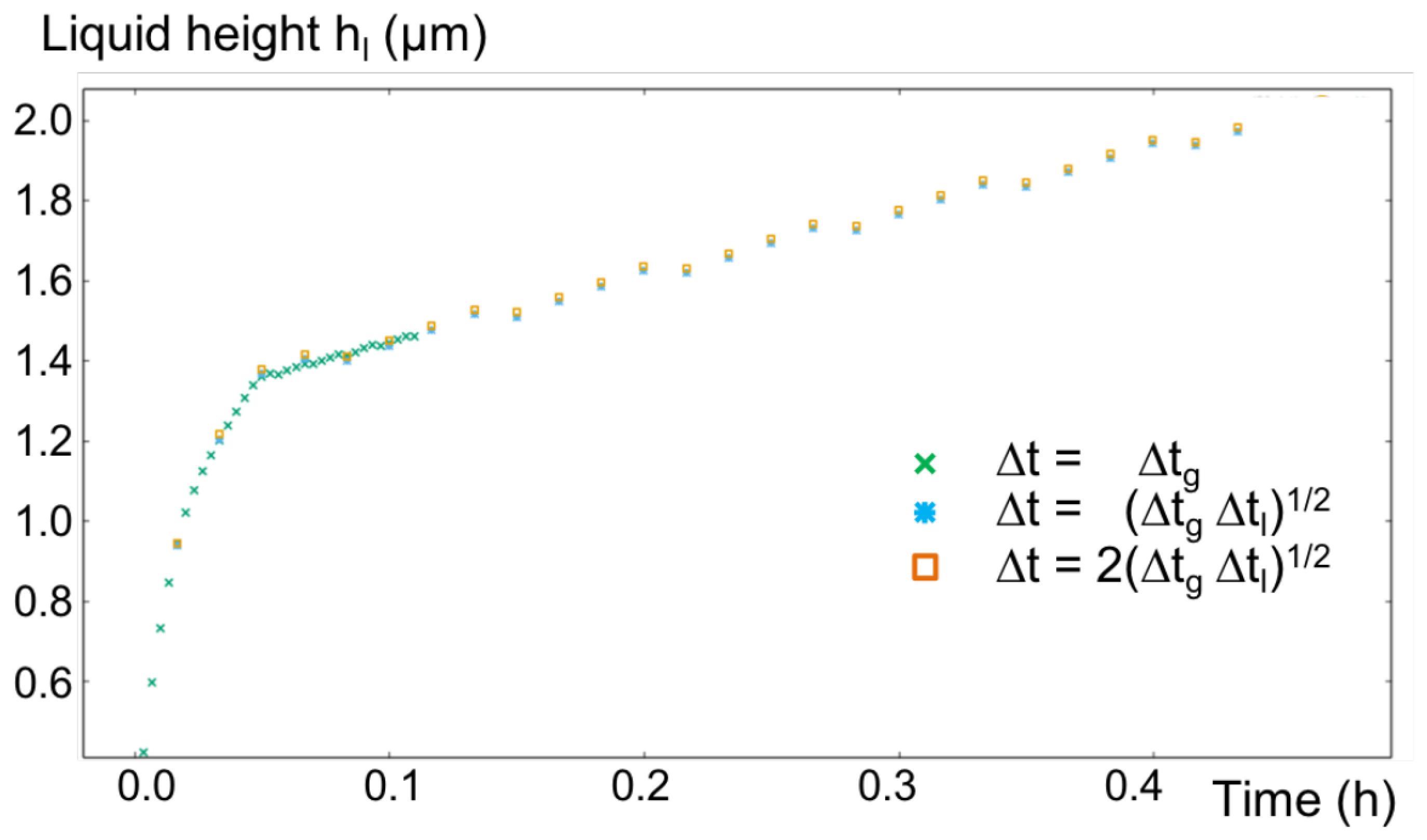 Ceramics | Free Full-Text | Image-Based Numerical Modeling