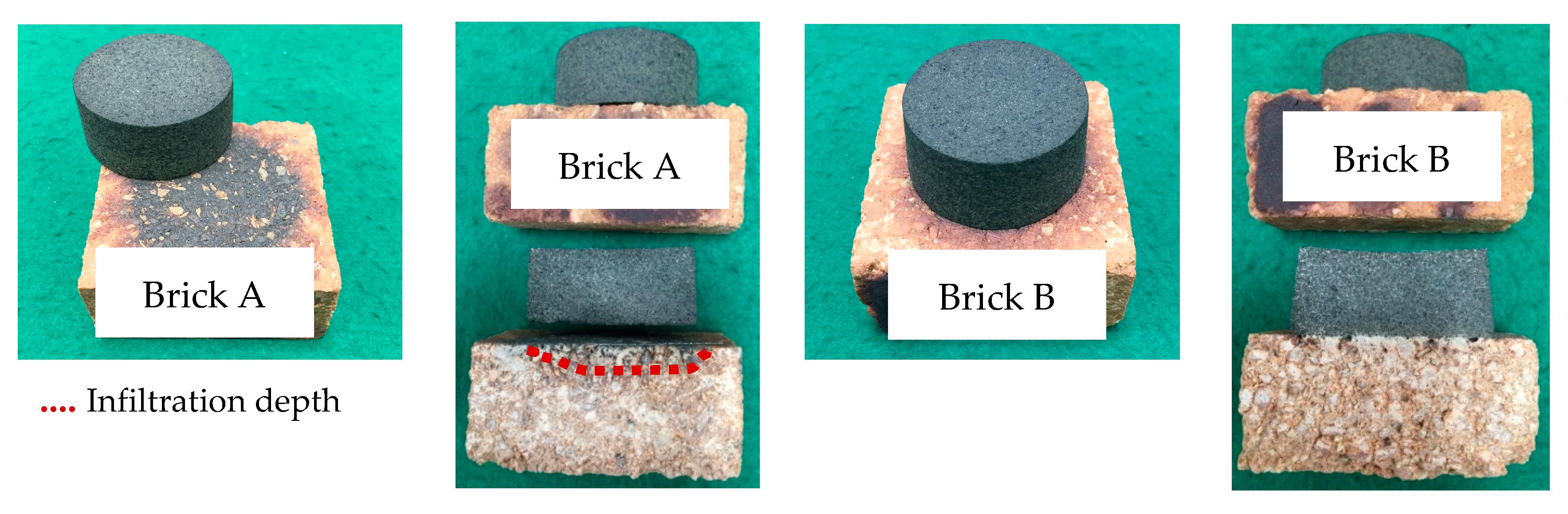 Ceramics Free Full Text Qualitative And Quantitative Coating Tests A Comparison In Magnesia Spinel Refractory Bricks Html
