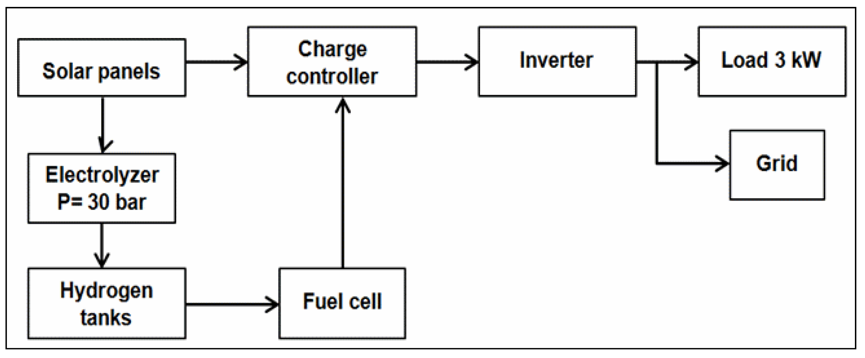 Overhead Crane Wiring Diagram In Addition Solar Panel Regulator Charge