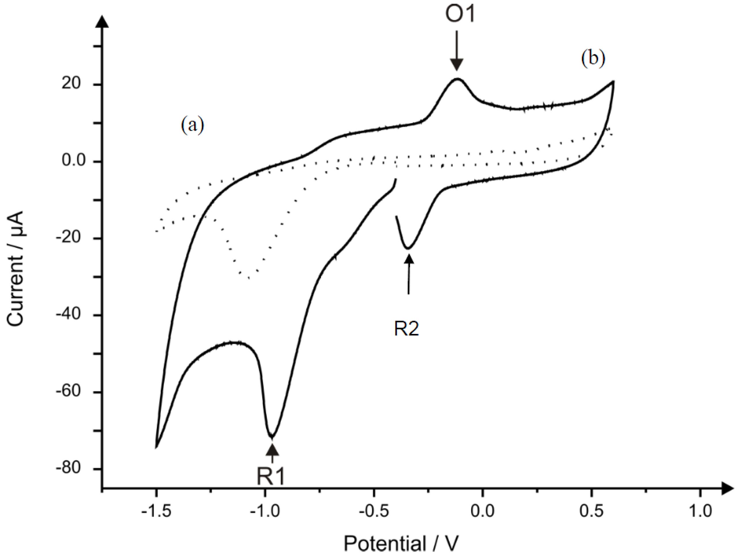 pdf Logic design for array based circuits : a structured design methodology
