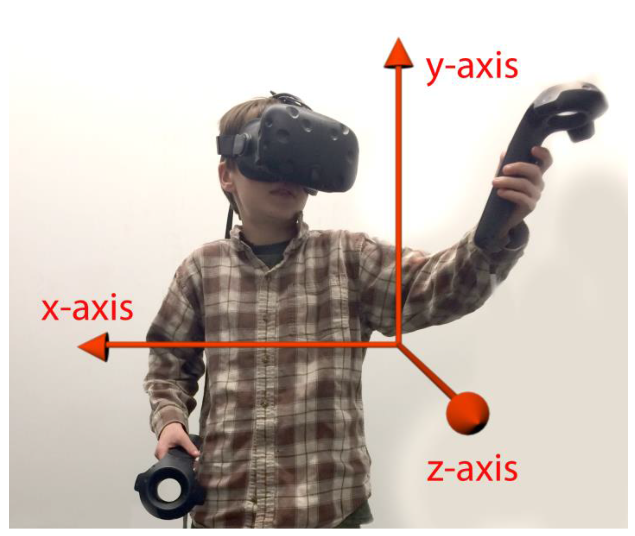 Children | Free Full-Text | Immersive Virtual Reality for