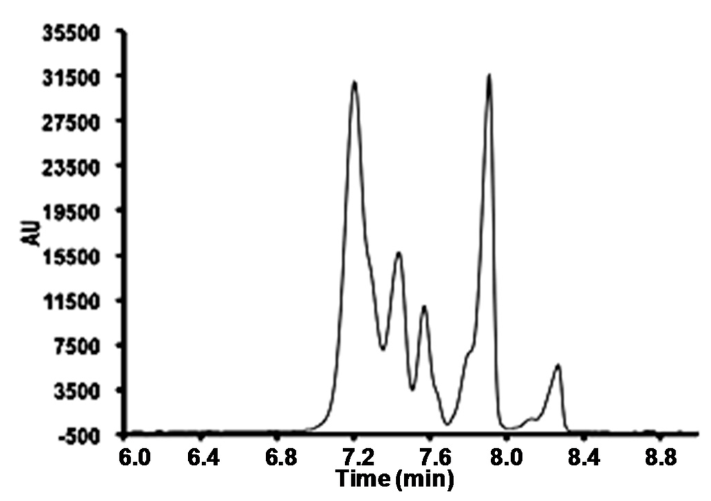 separation of the phosphoric esters on the filter paper chromatography Potassium citrate and bicarbonate are described as adsorbents for the chromatographic separation phosphoric esters on.