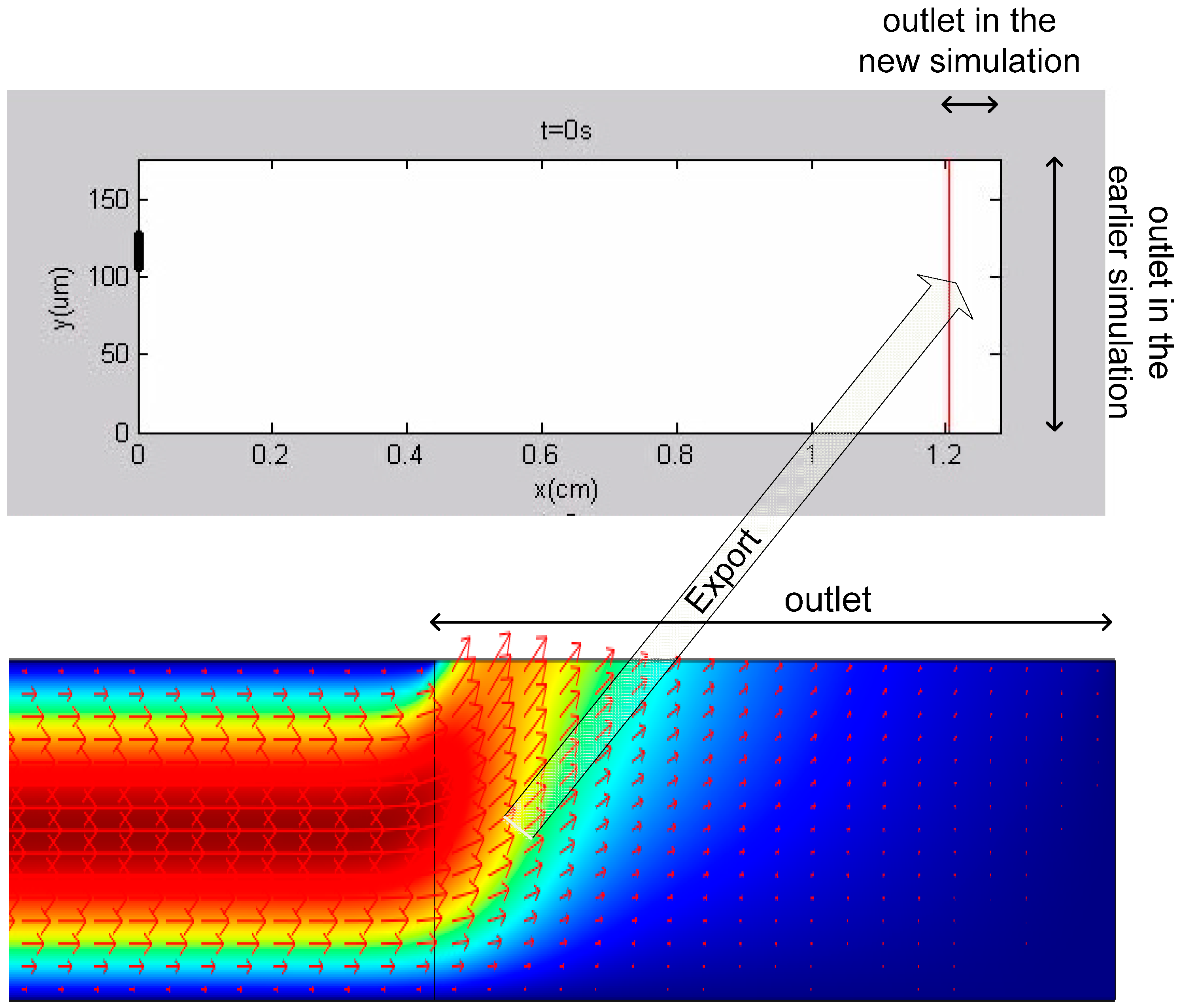 Chromatography   Free Full-Text   Particle Based Modeling of