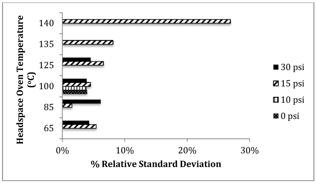 how to find percent relative uncertainty