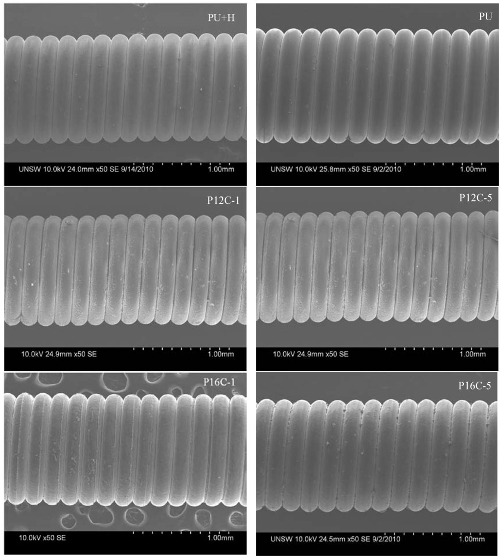Coatings 02 00045 g002 1024