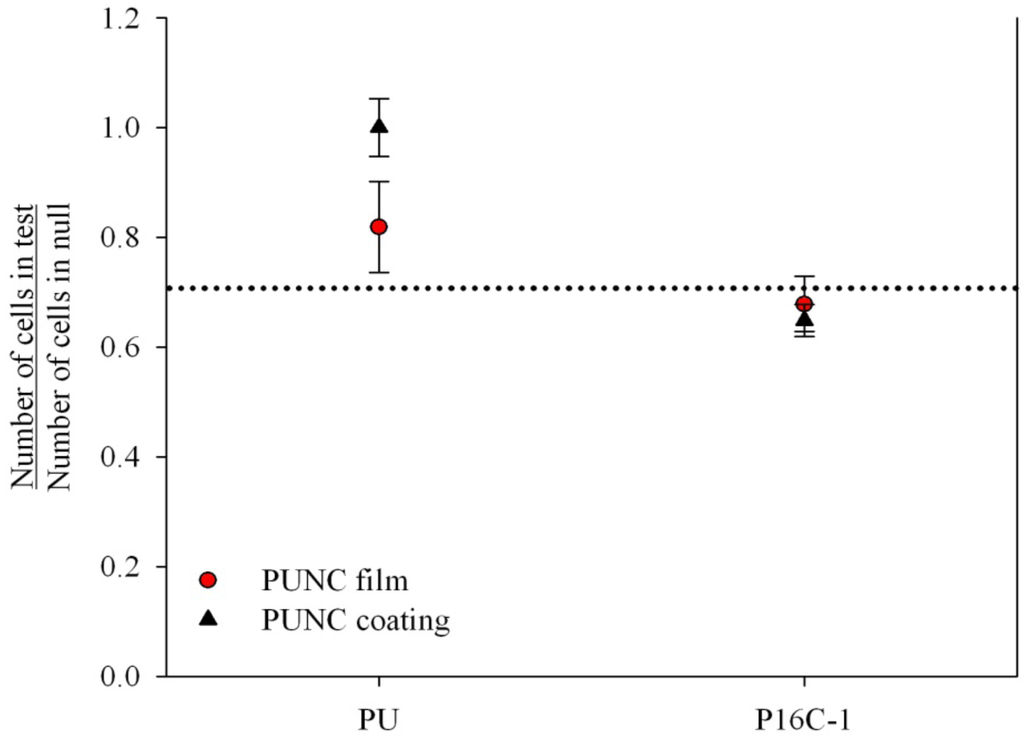 Coatings 02 00045 g003 1024