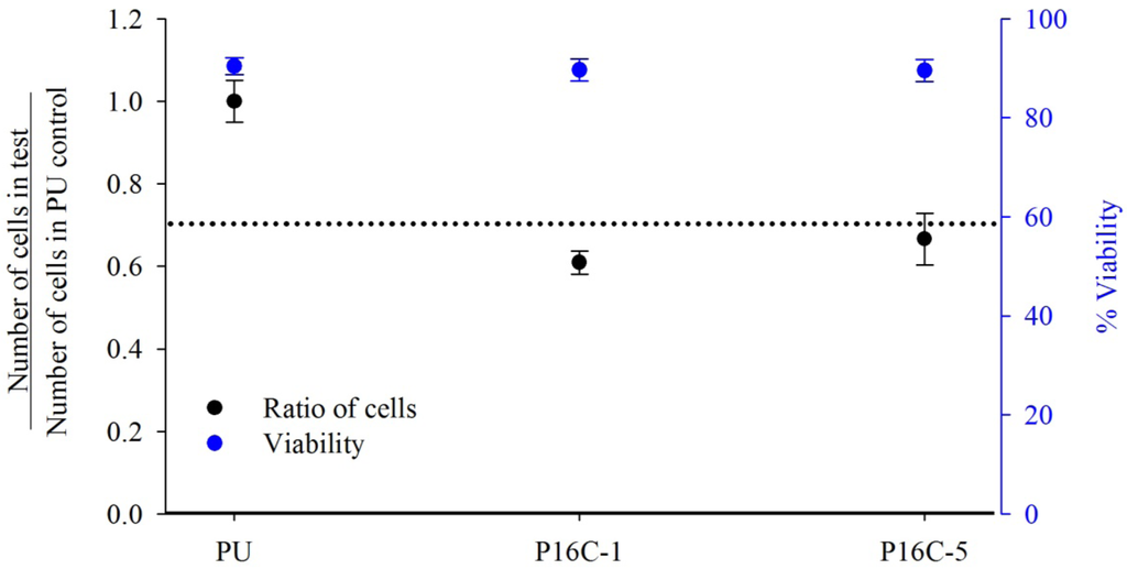 Coatings 02 00045 g004 1024