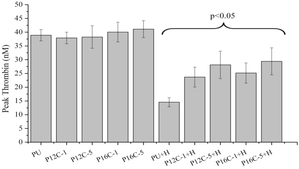 Coatings 02 00045 g008 1024