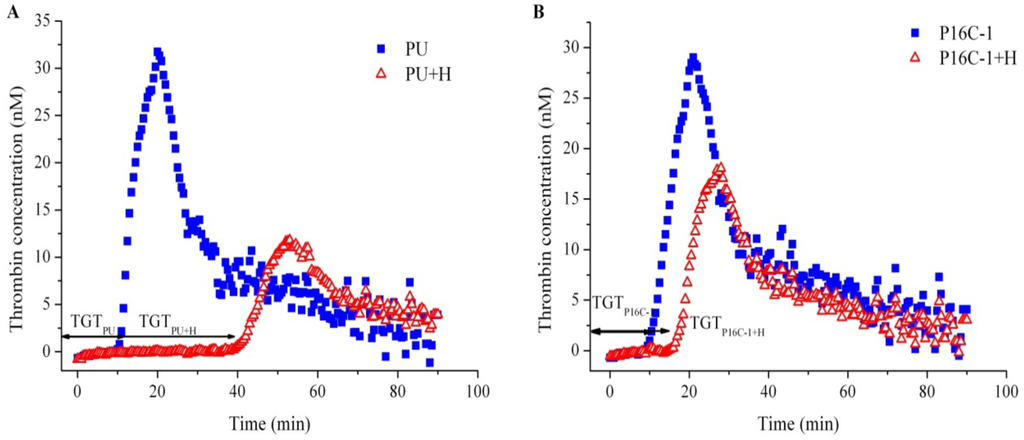 Coatings 02 00045 g009 1024