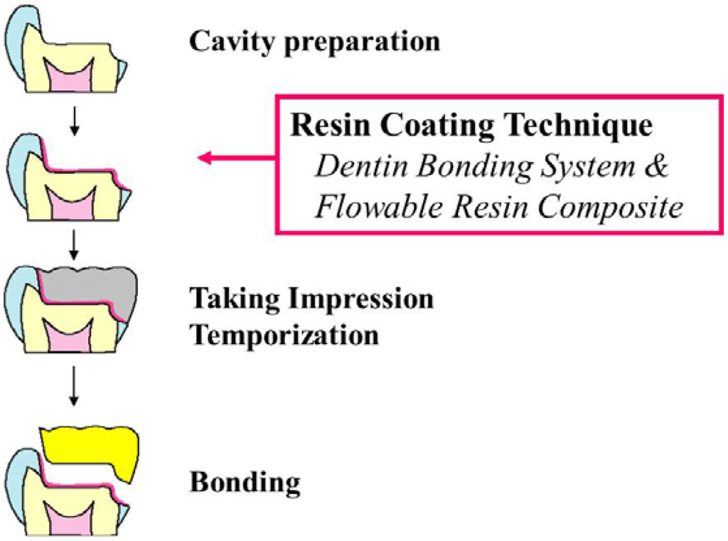 Coatings 02 00210 g005 1024