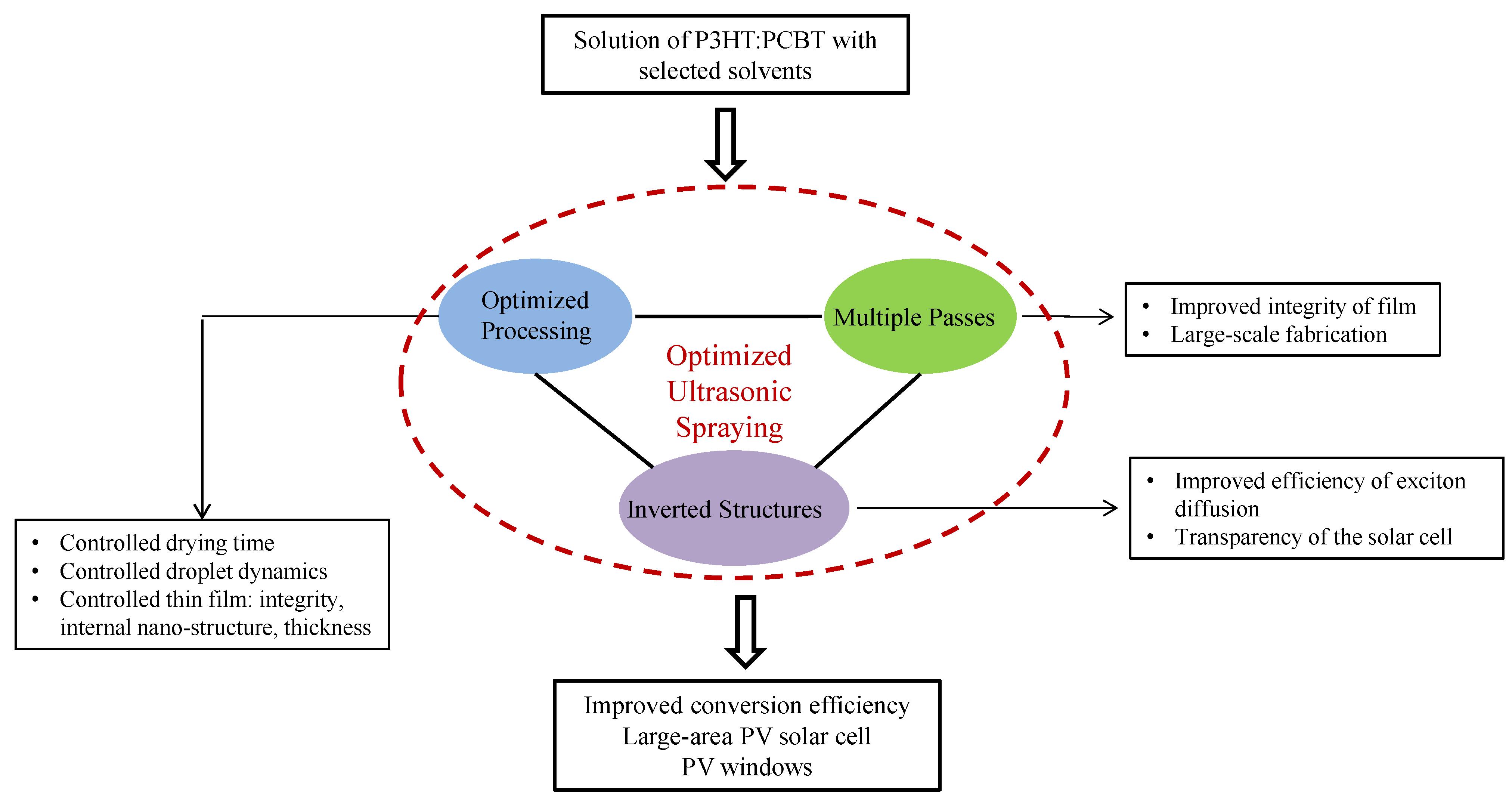 download 9. Forschungskolloquiums des Deutschen Ausschusses