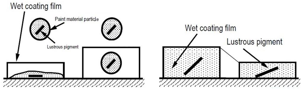 trouble shooting powder coating pdf