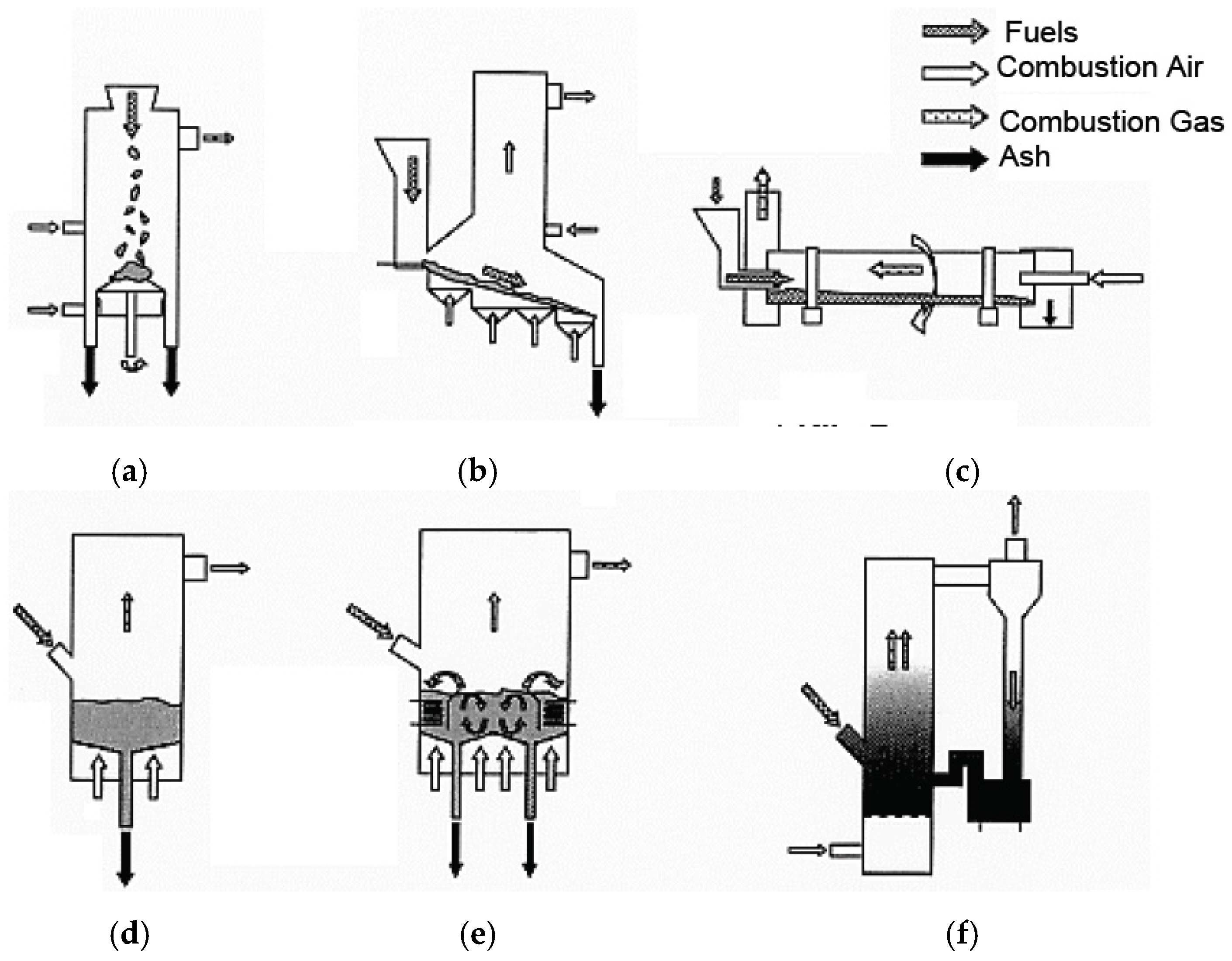 Coatings Free Full Text An Overview On Corrosion Resistant Furnace Moreover Simple Induction Heater Circuit Additionally 06 00034 G001