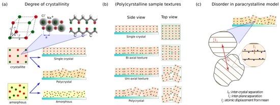 download Chemistry: