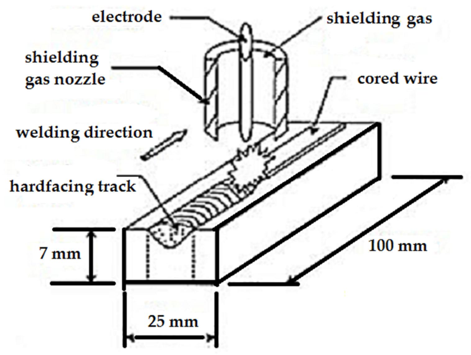 lincoln g welder wiring diagram diagrams html