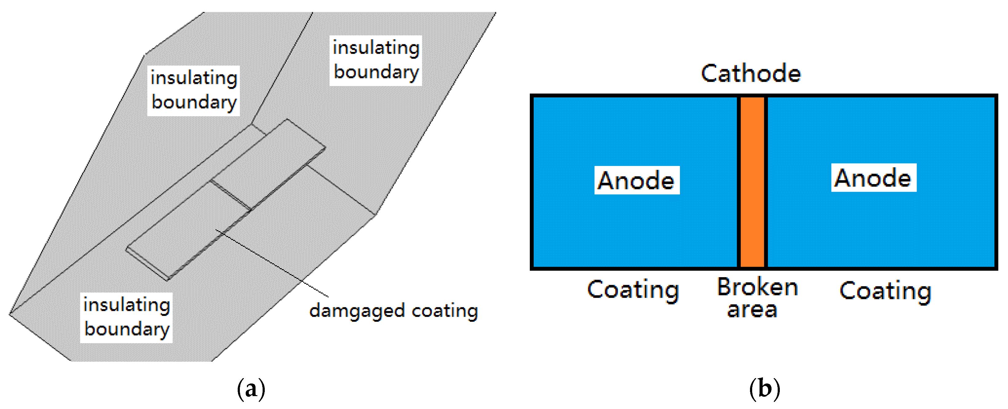 thermodynamik der eisenmischkristalle