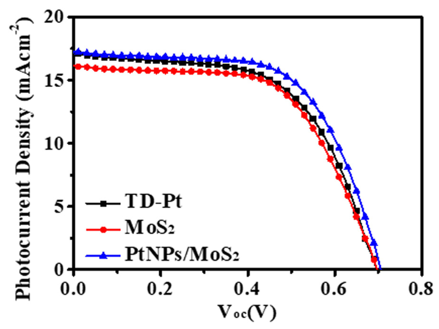 dye sensitized solar cell book pdf