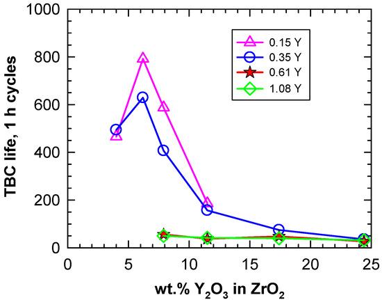 thermal barrier coatings xu huibin guo hongbo