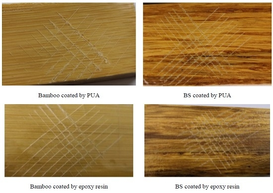 Coatings Free Full Text A Comparison Of The Performance Of Two Kinds Of Waterborne Coatings On Bamboo And Bamboo Scrimber Html