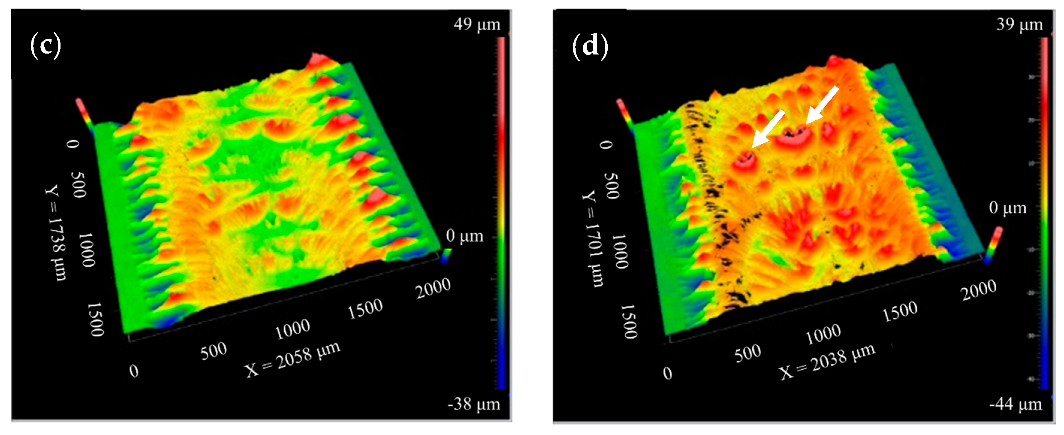 Coatings | Free Full-Text | Laser-Sustained Plasma (LSP