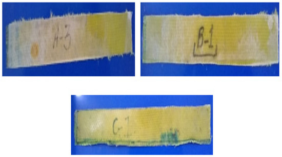 Coatings Free Full Text Mechanical Characteristics And Adhesion Of Glass Kevlar Hybrid Composites By Applying Different Ratios Of Epoxy In Lamination Html