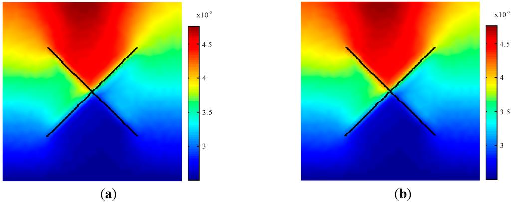 understanding the discrete element method pdf