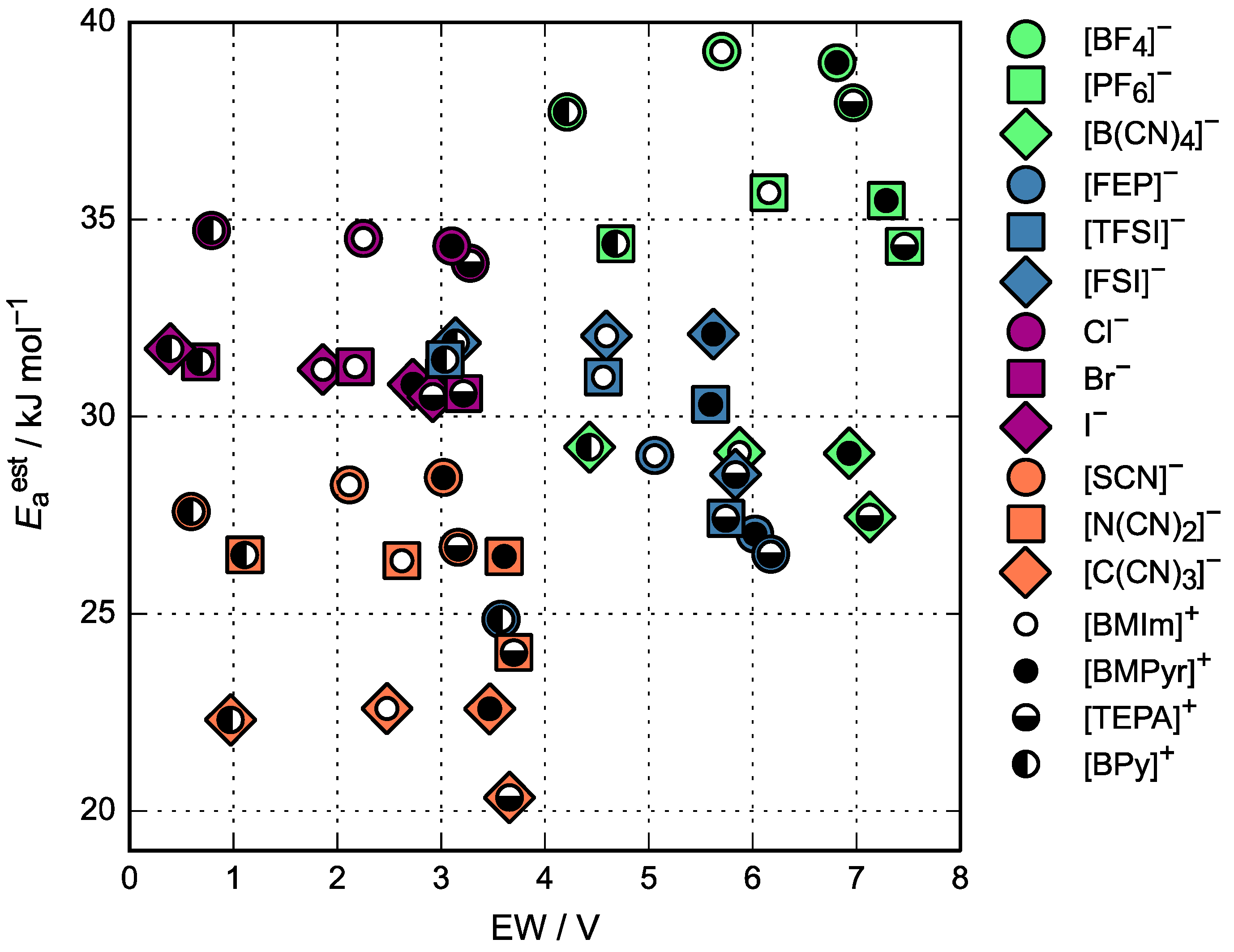 Figure 6 from the article.
