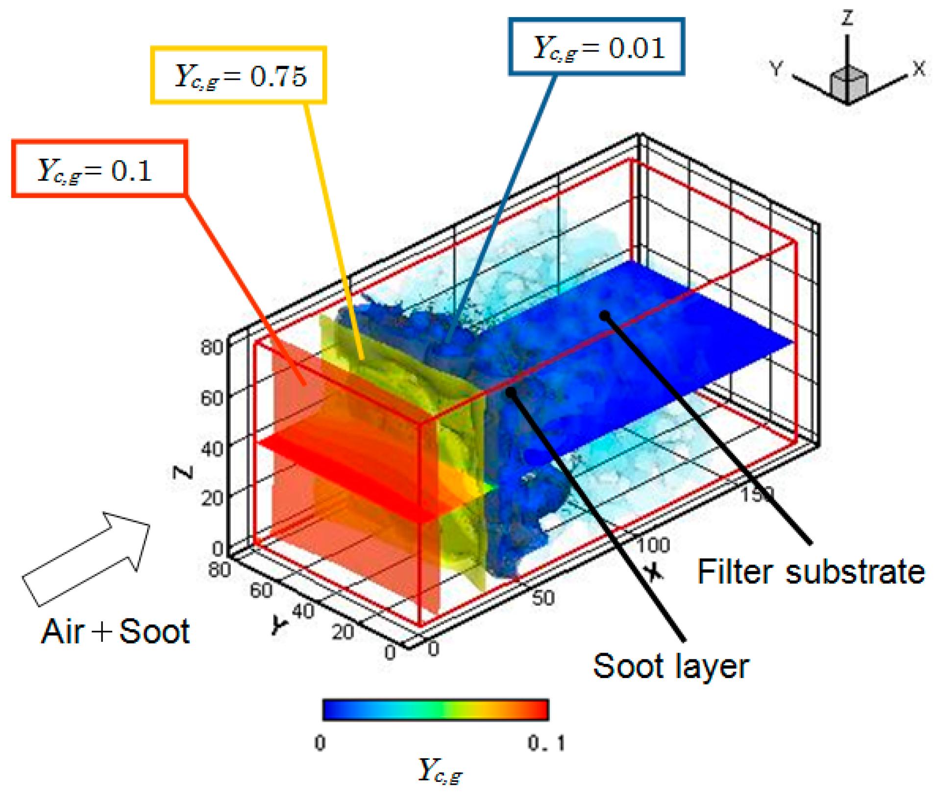 dpf filter diagram