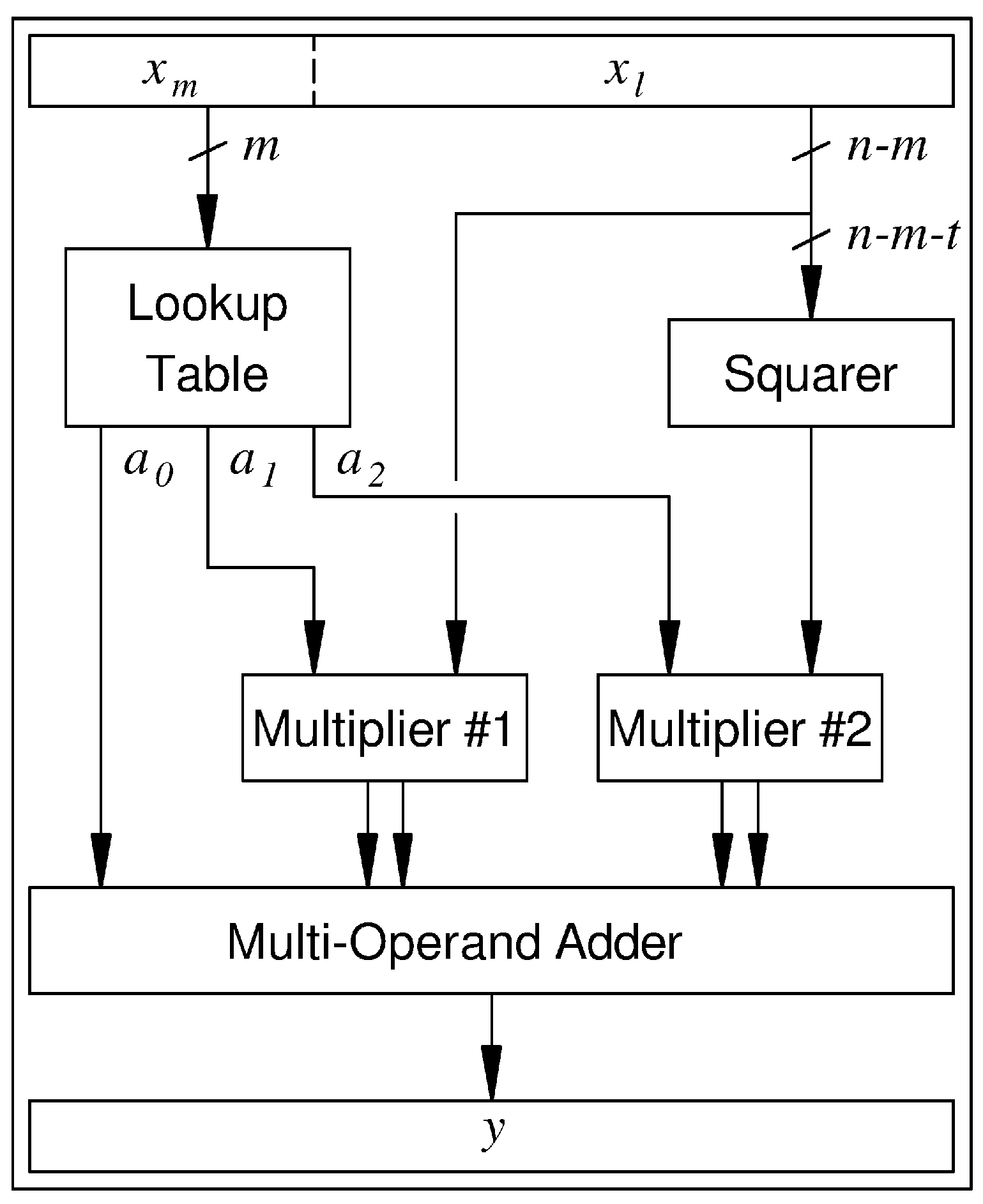 Computers | Free Full-Text | Linear and Quadratic