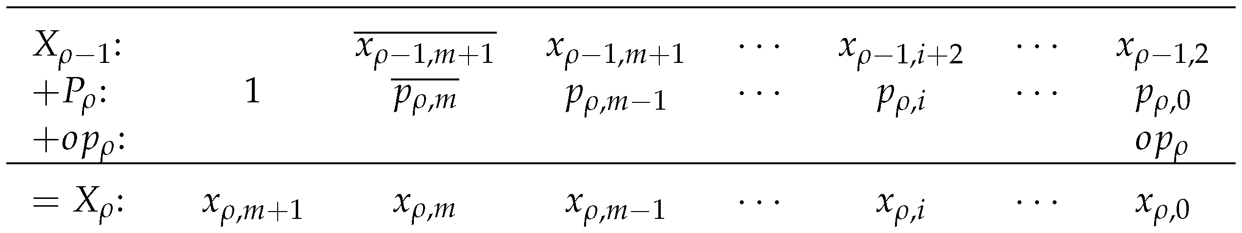Computers | Free Full-Text | Array Multipliers for High