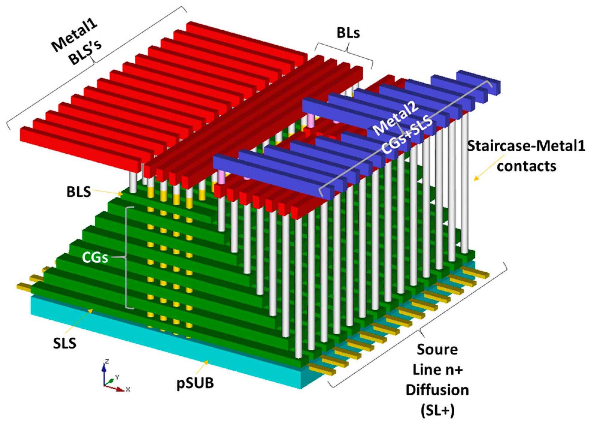 Diagram Of 3d Nand Wiring Diagram Forward