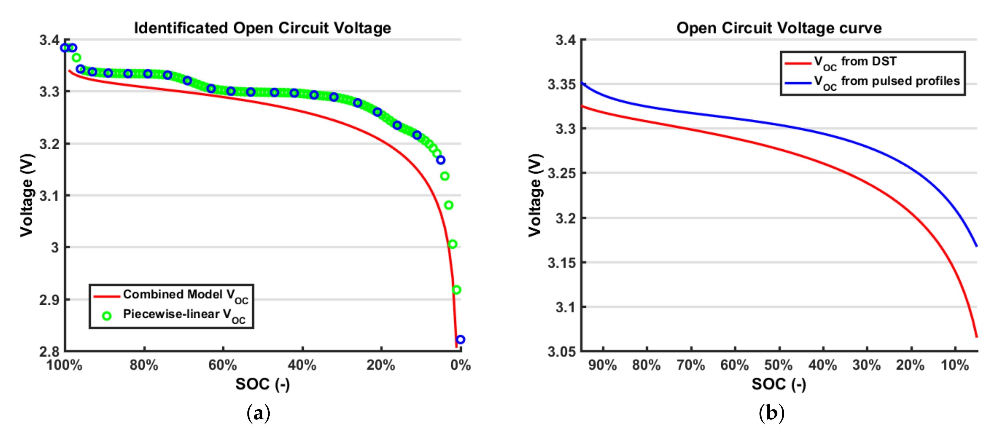 Figure 5 Electronic Load Circuit Constant Resistancecr Operation