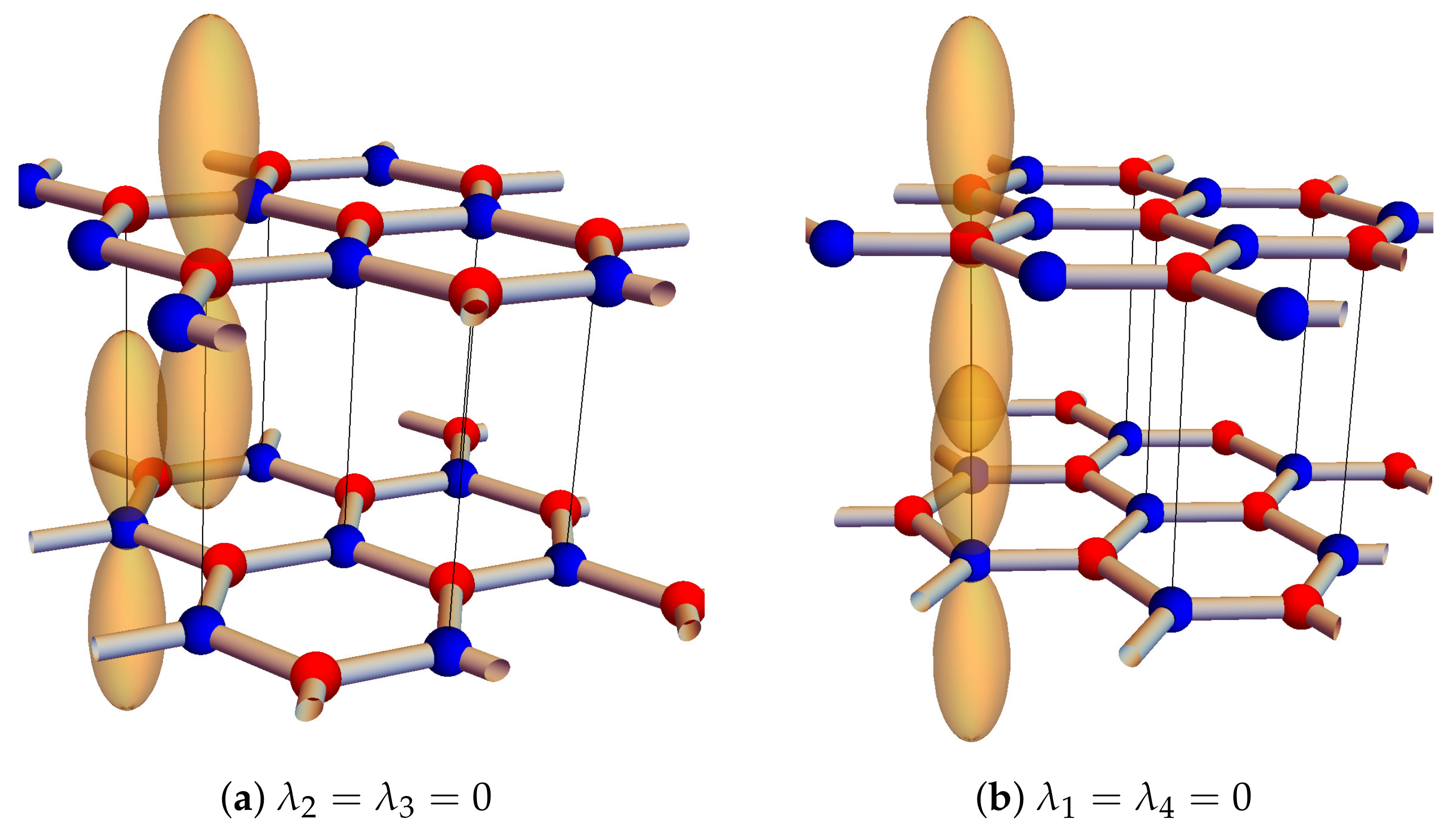 Condensed Matter   Free Full-Text   Electronic Properties of