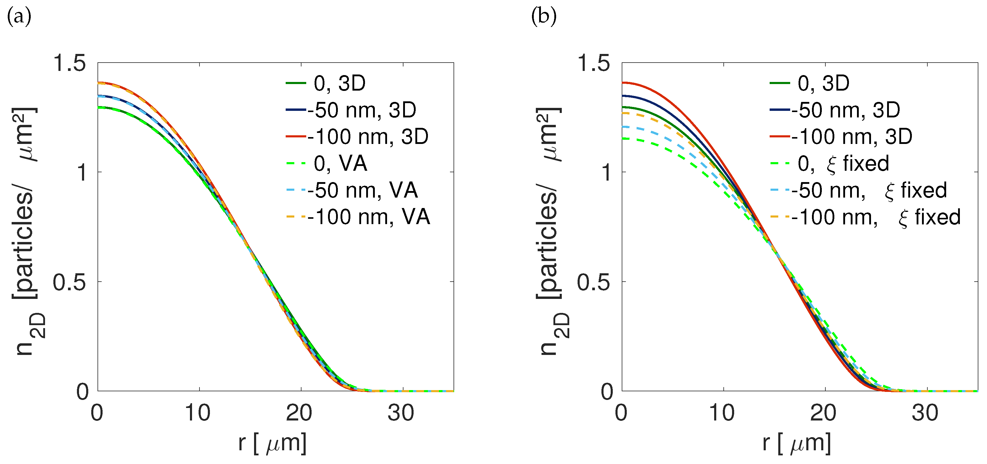 Condensed Matter | Free Full-Text | The Variational Reduction for