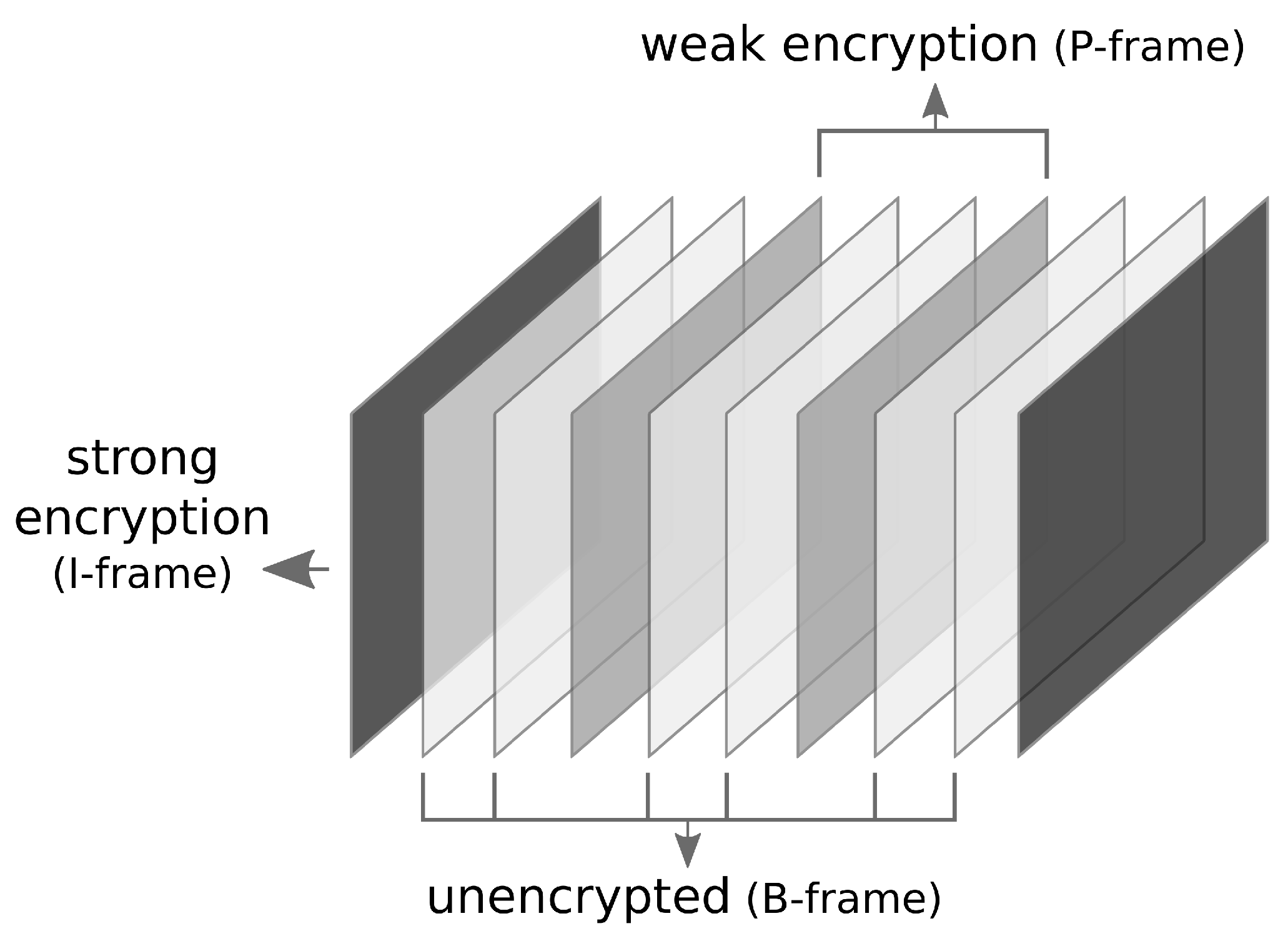 published essay cryptography Cryptography is usually if you are the original writer of this essay and no longer wish to have the essay published on the uk essays website then please.