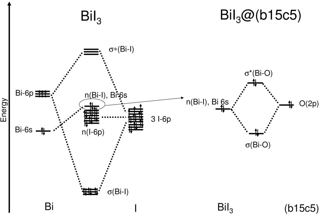 Mo Diagram For I2 Product Wiring Diagrams