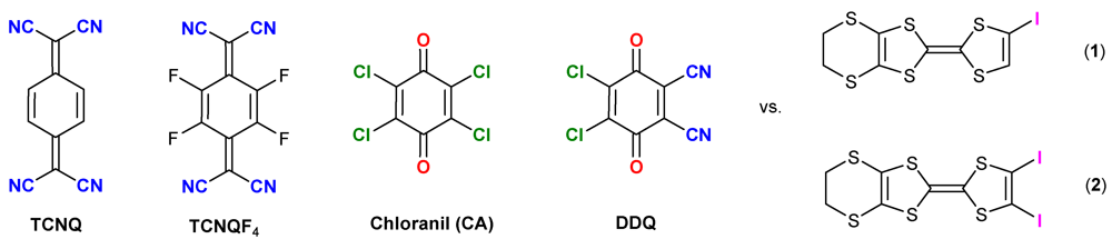 Crystals Free Full Text Halogen Bonding Interactions In Ddq Charge Transfer Salts With Iodinated Ttfs Html