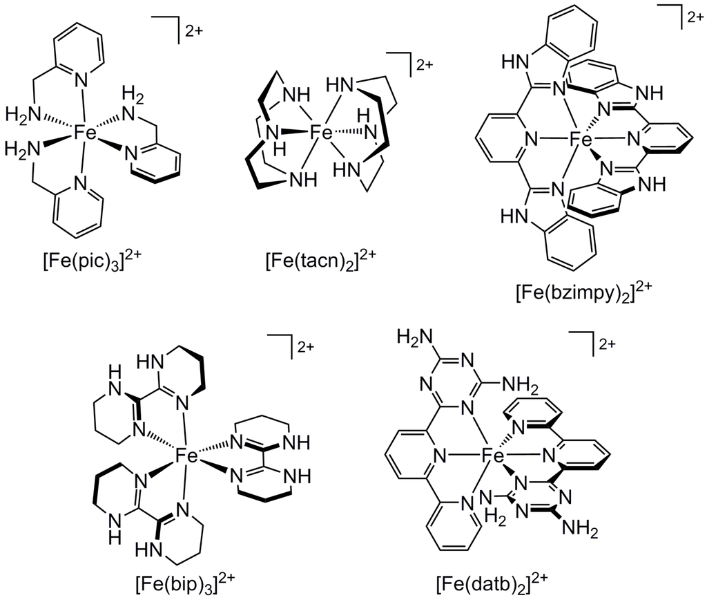 shop The 2002 Official Patient\'s Sourcebook