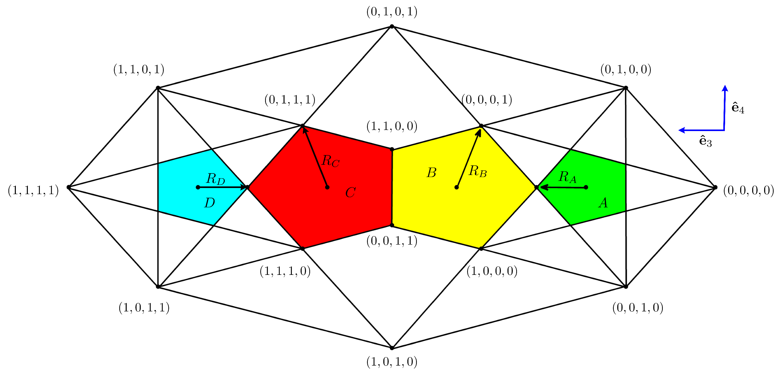 Vector basis projection