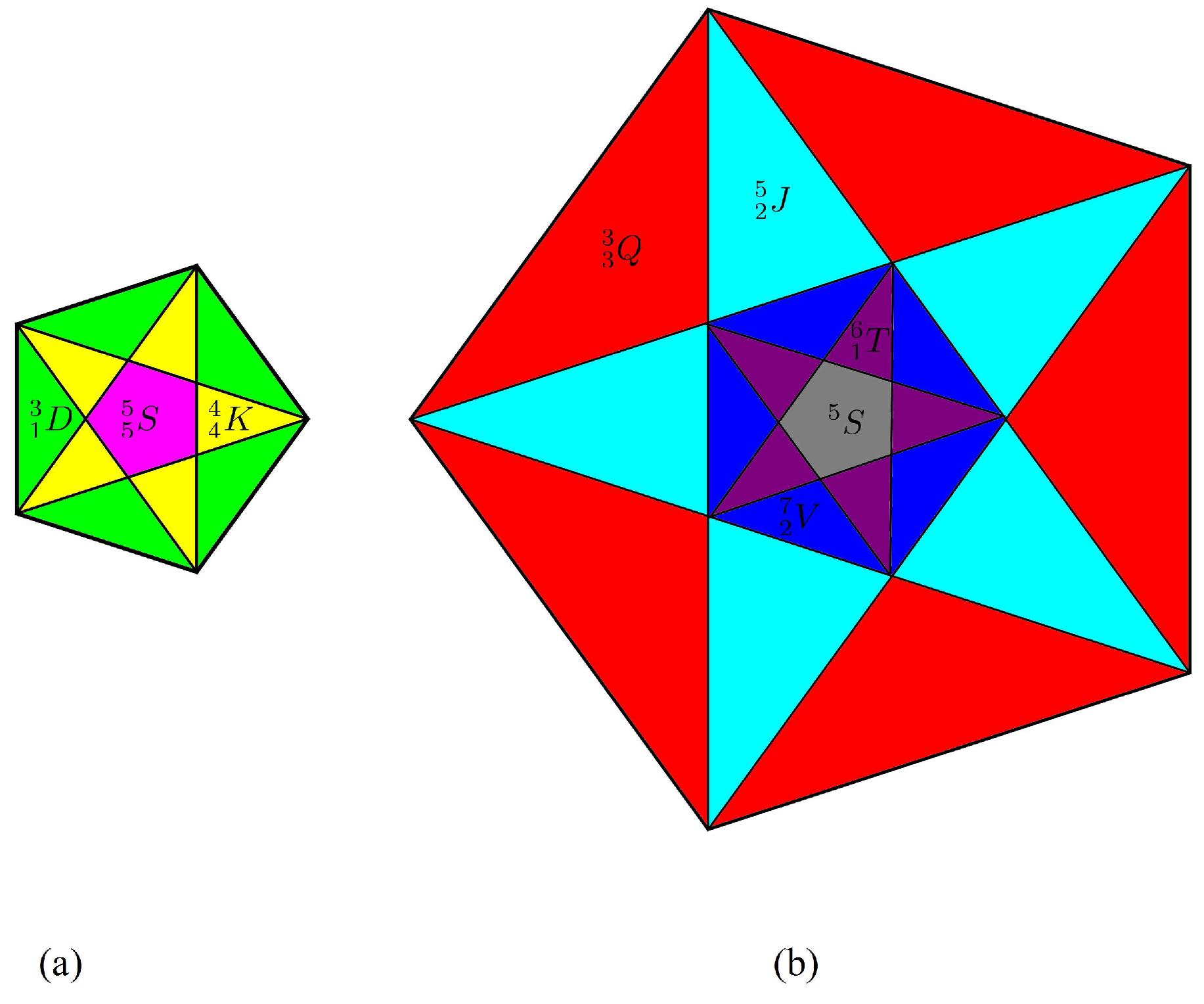 Numerical analysis 2000. Orthogonal polynomials
