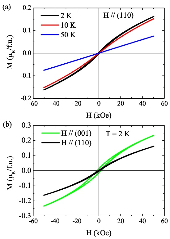 Crystals | Special Issue : Traveling Solvent Floating Zone (TSFZ) Method in Crystal Growth