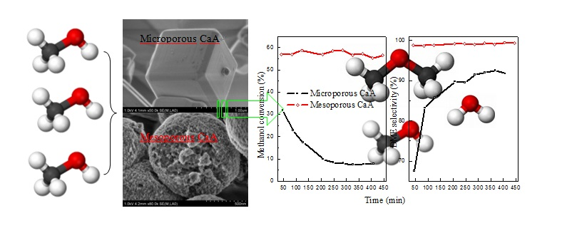 Crystals | Free Full-Text | A Hierarchically Micro-Meso-Macroporous