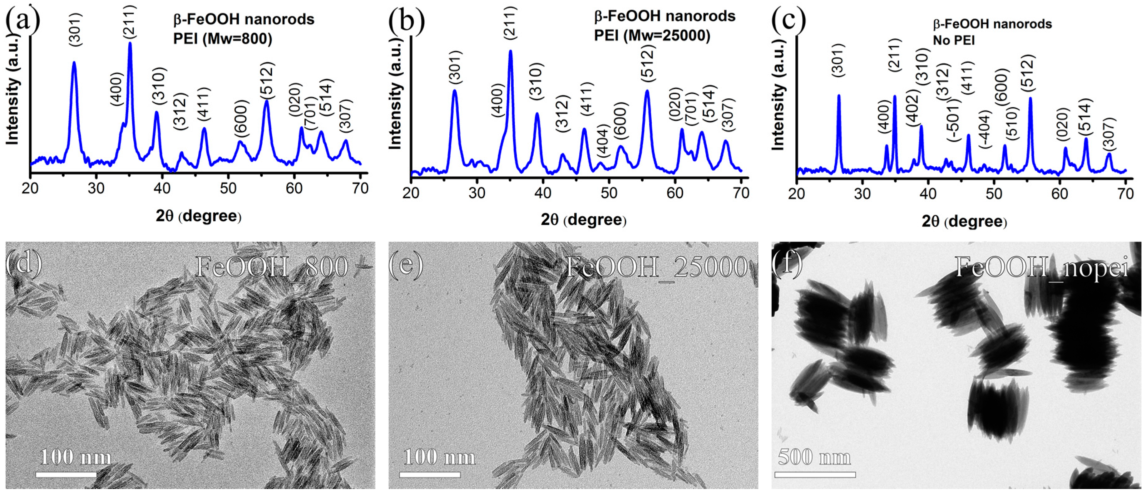 2d colloidal nanocrystal for optoelectronic and solar cell These colloidal qds can be implemented in a schottky junction solar cell in  transient optoelectronic  on colloidal-synthesized nanocrystal solids d.