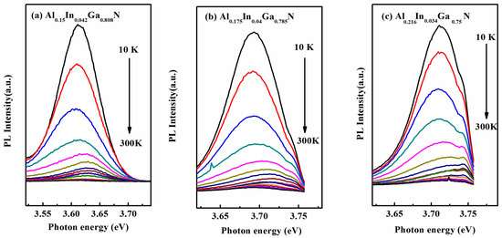 Crystals   Special Issue : Crystal Growth for Optoelectronic and Piezoelectric Applications
