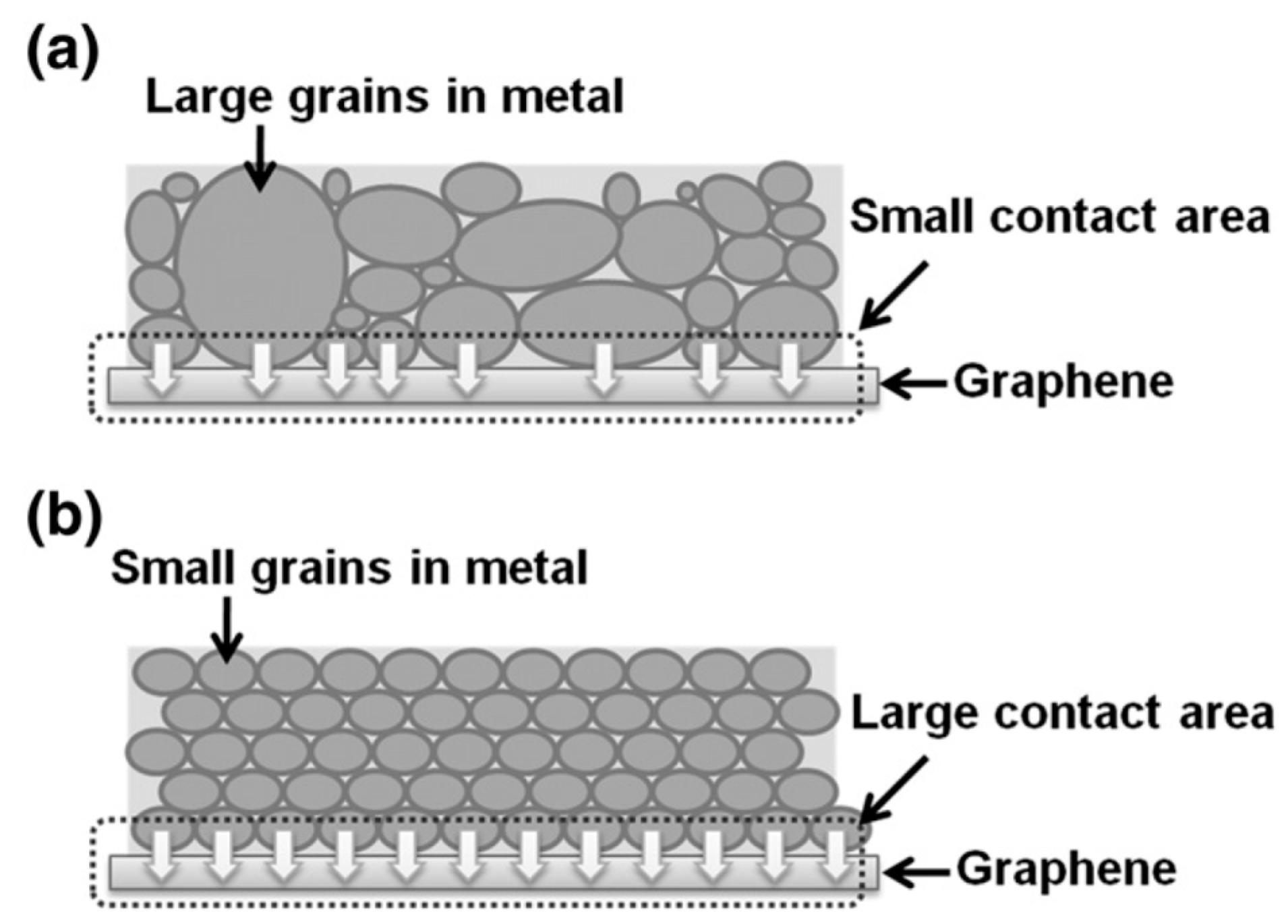 Crystals   Free Full-Text   A Review on Metal Nanoparticles ...