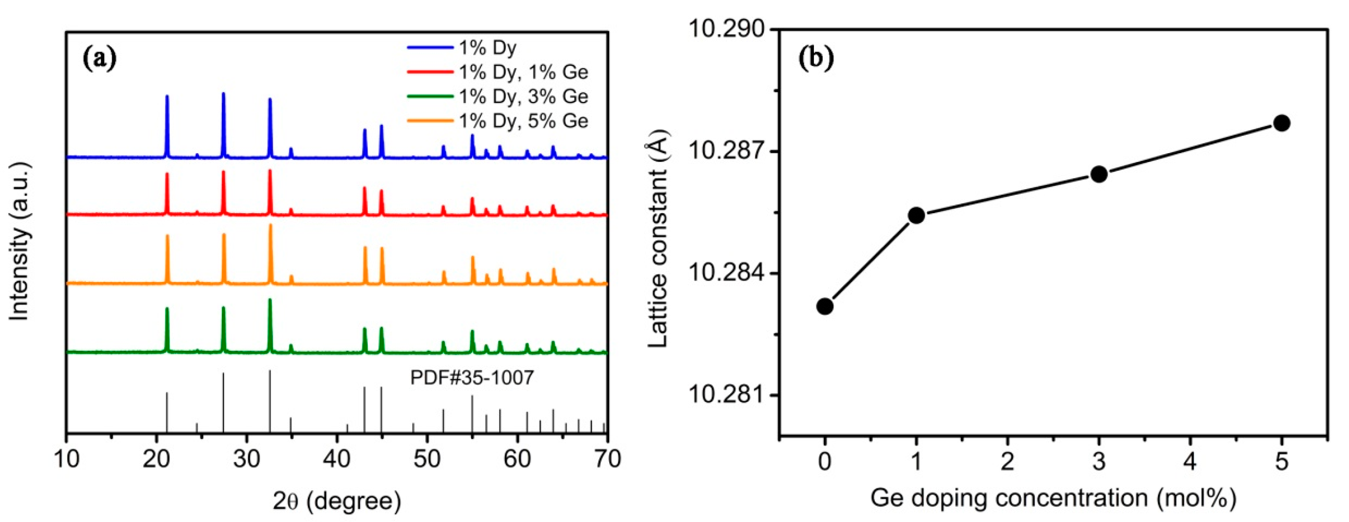 crystal properties and growth of semiconductors 6 part b growth and characterization 161 crystal properties 1611 basic properties wide-bandgap compound semiconductors have higher meltingpointsduetotheirhighionicity,theoverheating.