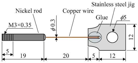 Crystals   Free Full-Text   Evaluation of Thin Copper Wire and Lead ...